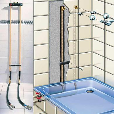 Kit raccordement sans soudure pour cabine int grable - Cache tuyau salle de bain ...