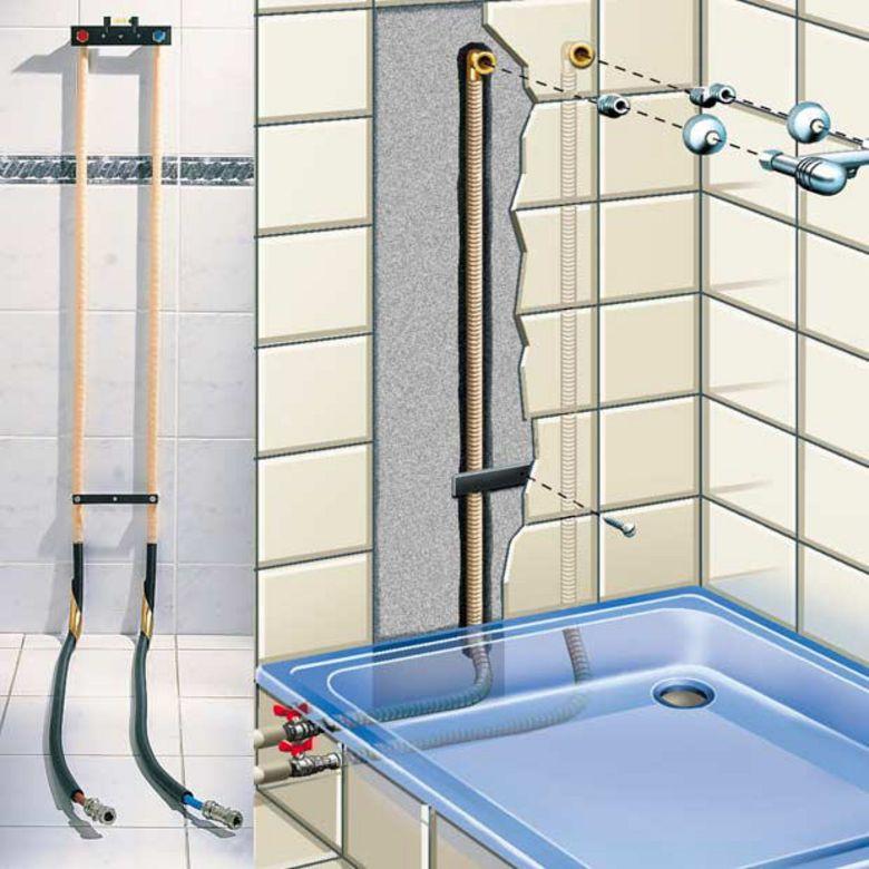 Kit raccordement sans soudure pour douche salle de bains for Kit salle de bain